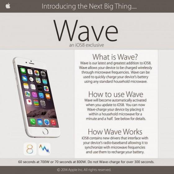 La falsa pubblicità di Wave, una finta novità del nuovo sistema operativo Apple