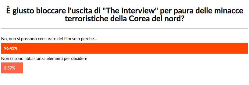 risultati-the-interview