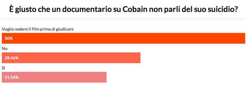sondaggio-cobain