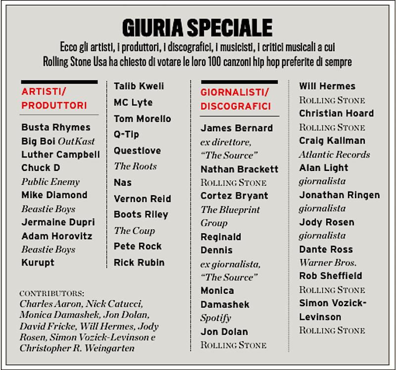 Le 100 Migliori Canzoni Hip Hop Di Tutti I Tempi Rolling Stone Italia