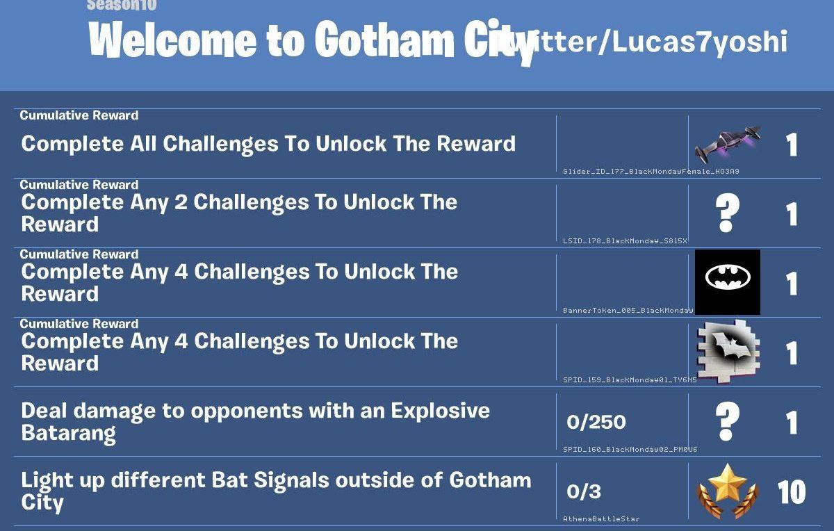 Anche Batman farà un salto in Fortnite